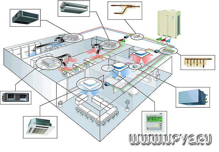 схема офисной вентиляции